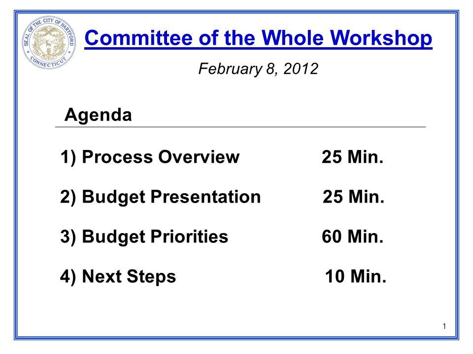 Agenda 1) Process Overview 25 Min. 2) Budget Presentation 25 Min.