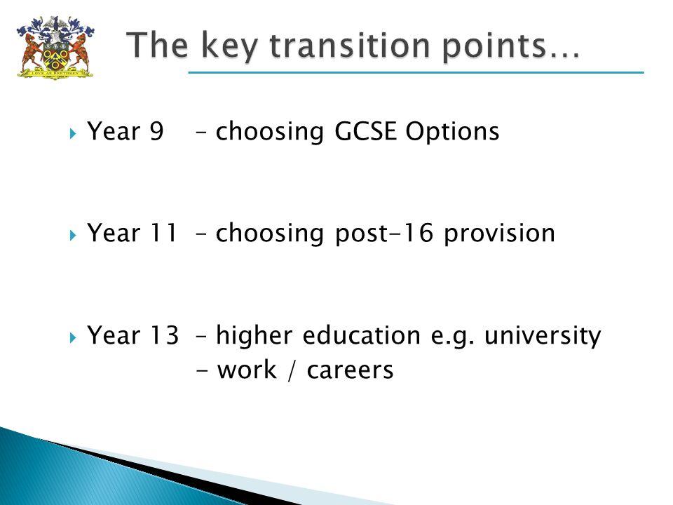 Year 9 – choosing GCSE Options Year 11 – choosing post-16 provision Year 13 – higher education e.g.