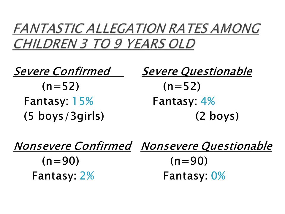 Severe Confirmed Severe Questionable (n=52) (n=52) Fantasy: 15%Fantasy: 4% (5 boys/3girls) (2 boys) Nonsevere Confirmed Nonsevere Questionable (n=90)