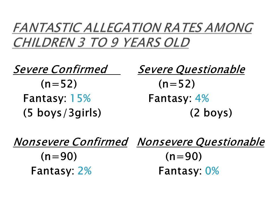 Severe Confirmed Severe Questionable (n=52) (n=52) Fantasy: 15%Fantasy: 4% (5 boys/3girls) (2 boys) Nonsevere Confirmed Nonsevere Questionable (n=90) (n=90) Fantasy: 2% Fantasy: 0%