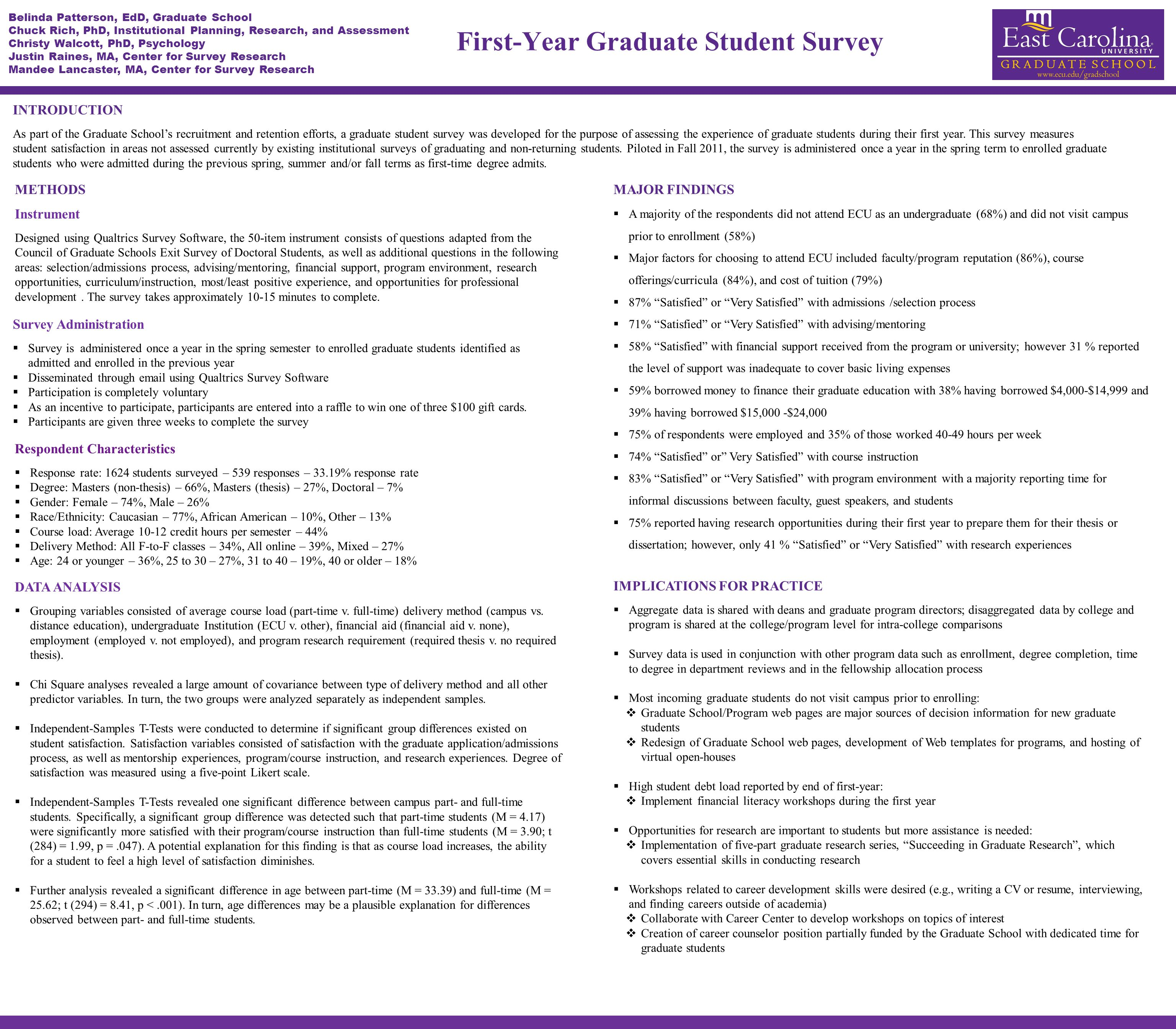 First-Year Graduate Student Survey INTRODUCTION As part of the Graduate Schools recruitment and retention efforts, a graduate student survey was developed for the purpose of assessing the experience of graduate students during their first year.