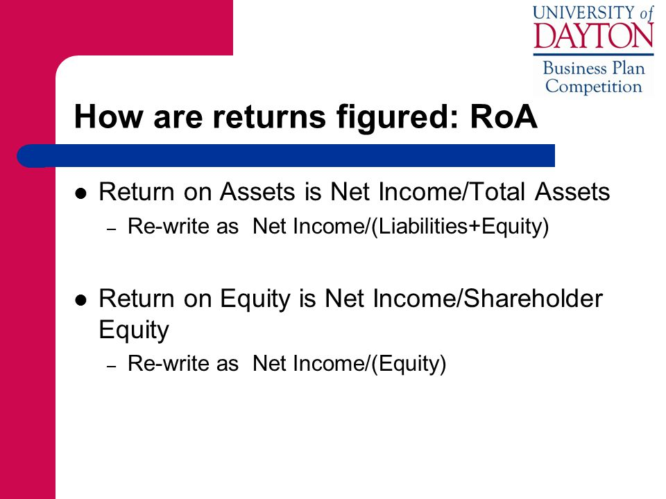 How are returns figured: RoA Return on Assets is Net Income/Total Assets – Re-write as Net Income/(Liabilities+Equity) Return on Equity is Net Income/Shareholder Equity – Re-write as Net Income/(Equity)