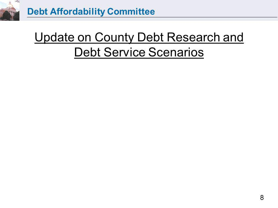 Debt Affordability Committee 9 Debt as a % of Budget Revenues (historical and projected)