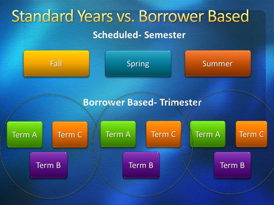 SummerSummerSpringSpringFallFall Term B Term C Term A Term B Term C Term A Scheduled- Semester Borrower Based- Trimester Term B Term C Term A