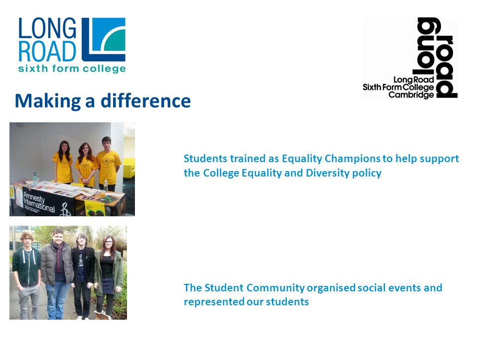 Students trained as Equality Champions to help support the College Equality and Diversity policy The Student Community organised social events and represented our students Making a difference