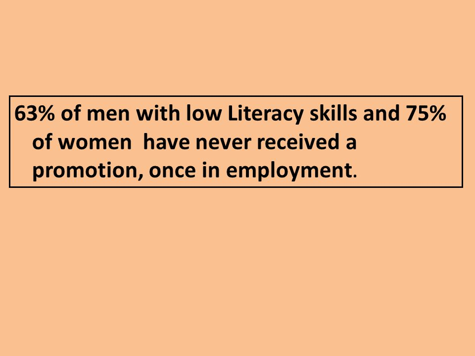 63% of men with low Literacy skills and 75% of women have never received a promotion, once in employment.