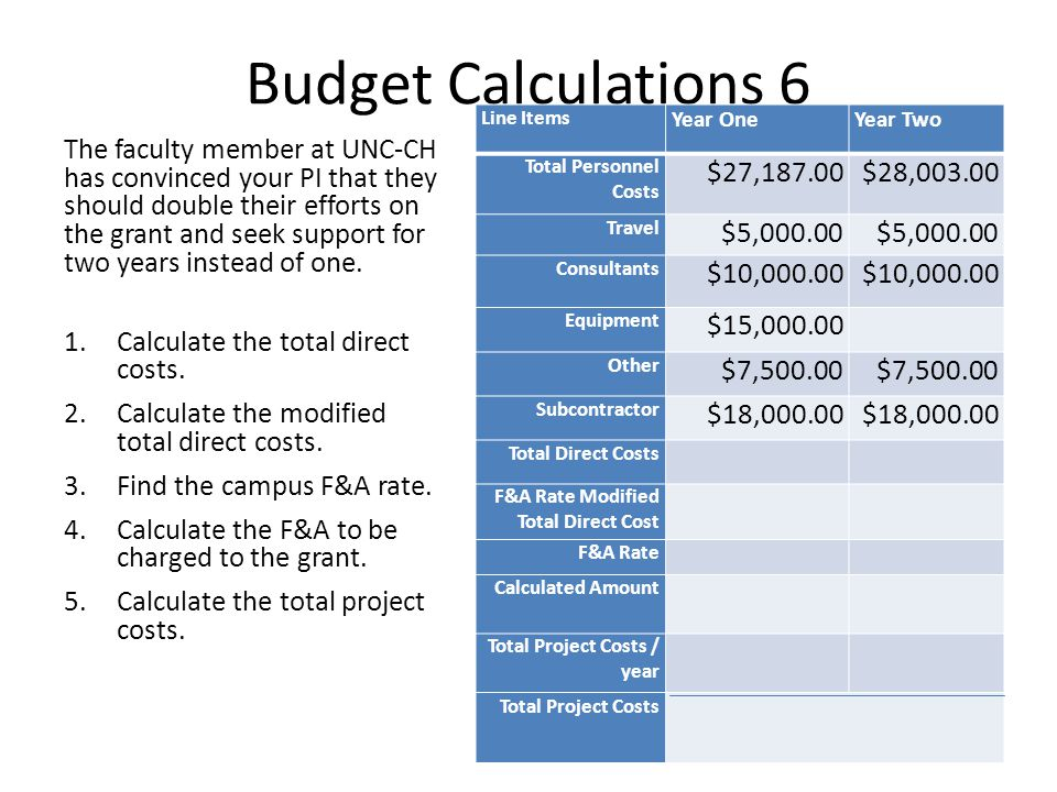 Budget Calculations 6 The faculty member at UNC-CH has convinced your PI that they should double their efforts on the grant and seek support for two years instead of one.
