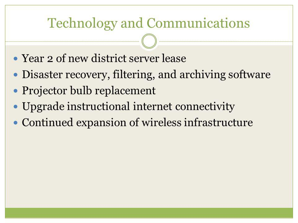 Technology and Communications Year 2 of new district server lease Disaster recovery, filtering, and archiving software Projector bulb replacement Upgrade instructional internet connectivity Continued expansion of wireless infrastructure