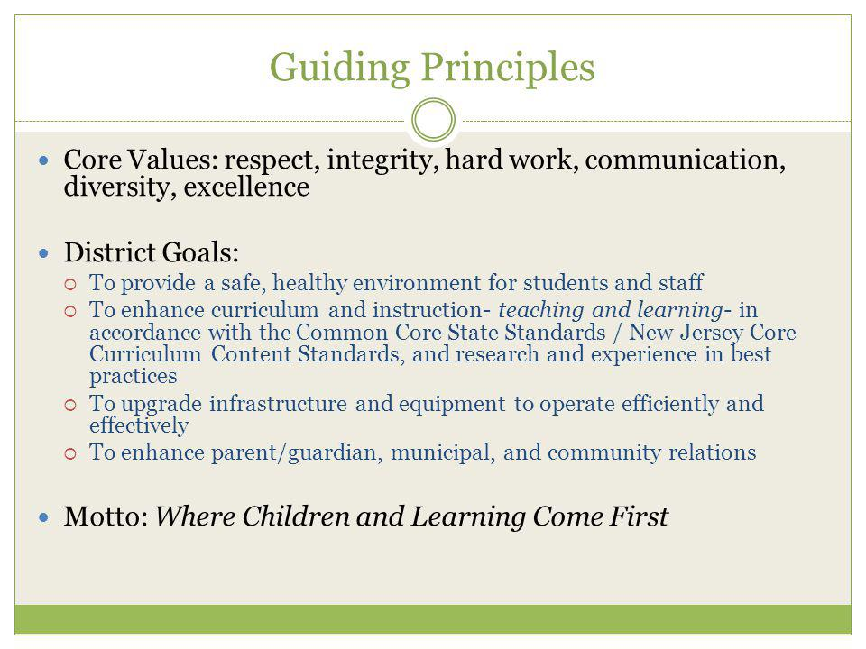 Guiding Principles Core Values: respect, integrity, hard work, communication, diversity, excellence District Goals: To provide a safe, healthy environment for students and staff To enhance curriculum and instruction- teaching and learning- in accordance with the Common Core State Standards / New Jersey Core Curriculum Content Standards, and research and experience in best practices To upgrade infrastructure and equipment to operate efficiently and effectively To enhance parent/guardian, municipal, and community relations Motto: Where Children and Learning Come First