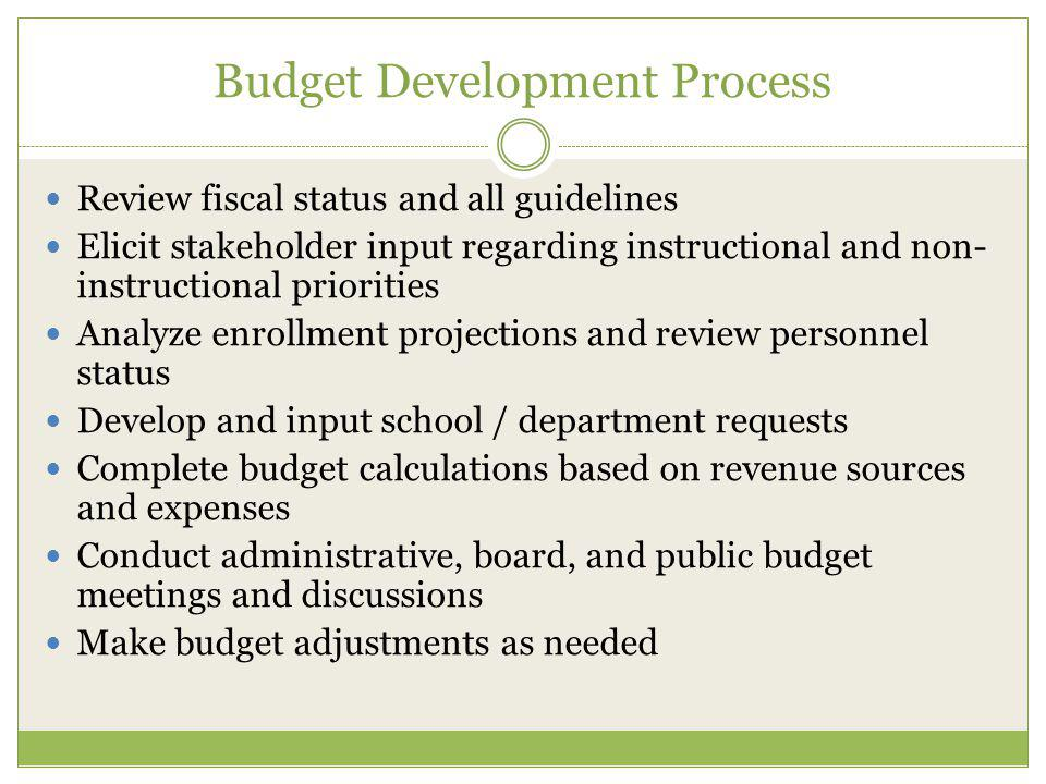Budget Development Process Review fiscal status and all guidelines Elicit stakeholder input regarding instructional and non- instructional priorities Analyze enrollment projections and review personnel status Develop and input school / department requests Complete budget calculations based on revenue sources and expenses Conduct administrative, board, and public budget meetings and discussions Make budget adjustments as needed