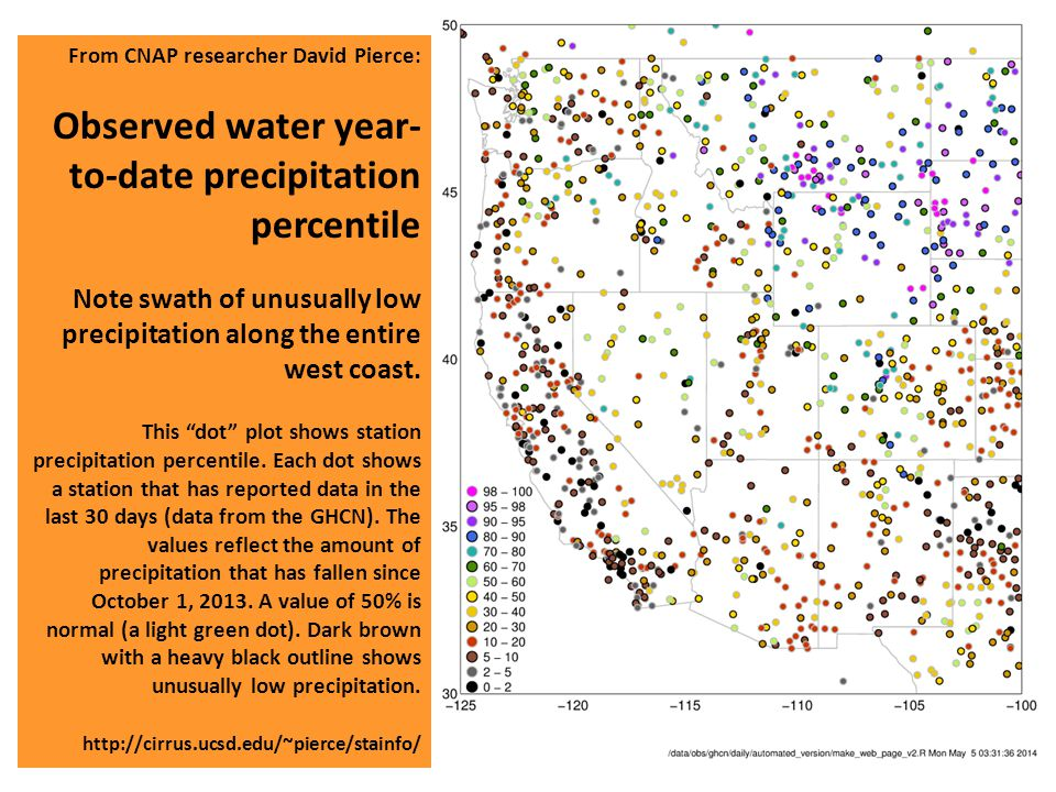 From CNAP researcher David Pierce: Observed water year- to-date precipitation percentile Note swath of unusually low precipitation along the entire we