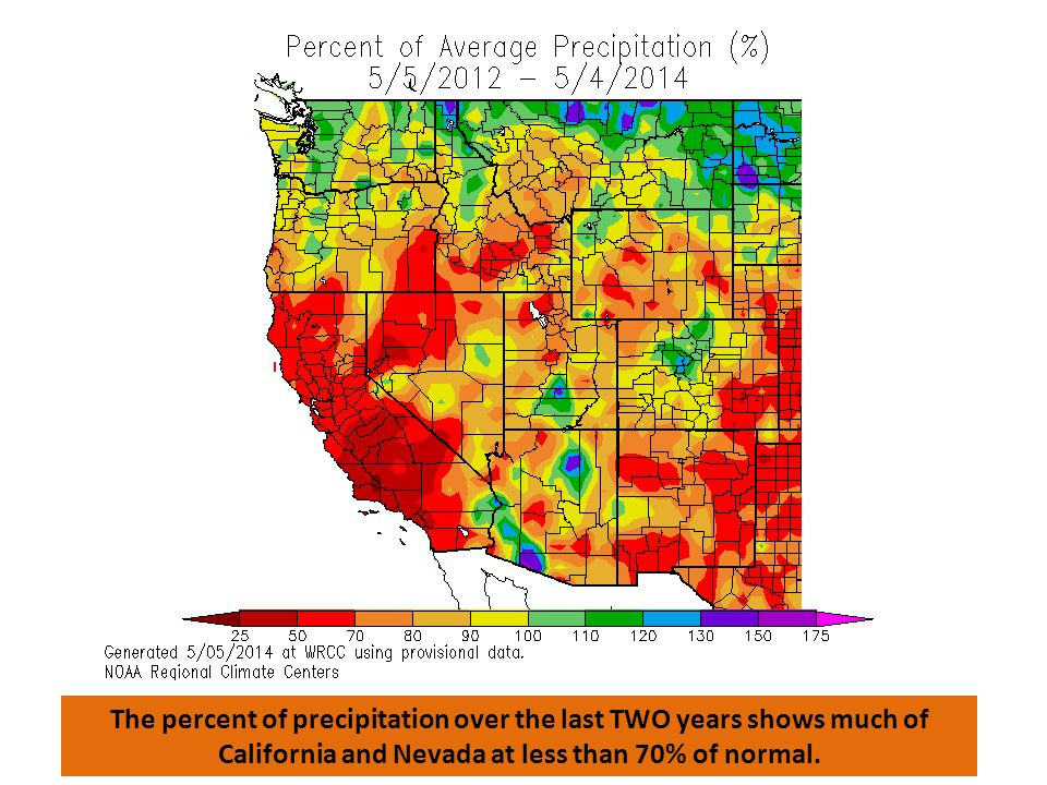 The percent of precipitation over the last TWO years shows much of California and Nevada at less than 70% of normal.
