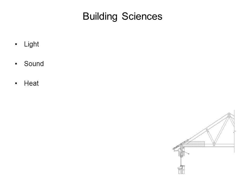 Building Sciences Light Sound Heat
