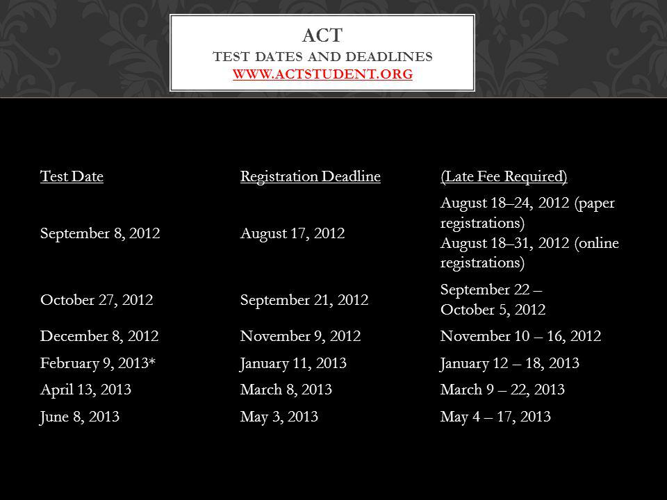 Test DateRegistration Deadline(Late Fee Required) September 8, 2012August 17, 2012 August 18–24, 2012 (paper registrations) August 18–31, 2012 (online registrations) October 27, 2012September 21, 2012 September 22 – October 5, 2012 December 8, 2012November 9, 2012November 10 – 16, 2012 February 9, 2013*January 11, 2013January 12 – 18, 2013 April 13, 2013March 8, 2013March 9 – 22, 2013 June 8, 2013May 3, 2013May 4 – 17, 2013 ACT TEST DATES AND DEADLINES WWW.ACTSTUDENT.ORG