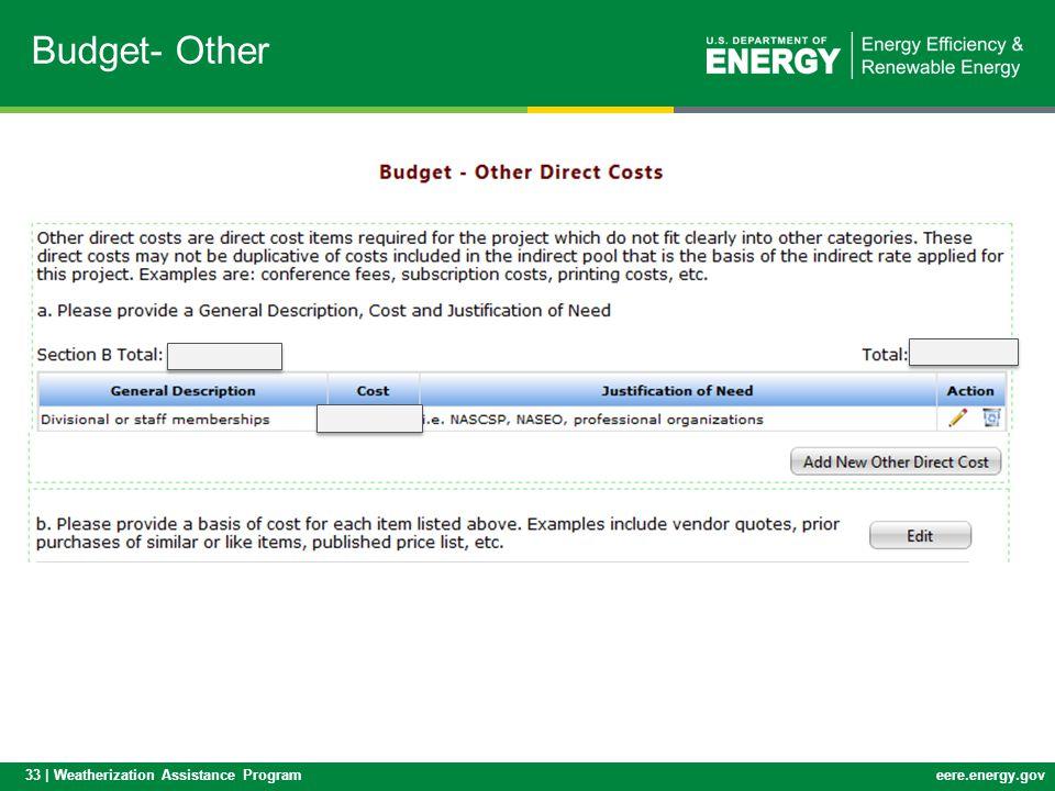 33 | Weatherization Assistance Programeere.energy.gov Budget- Other
