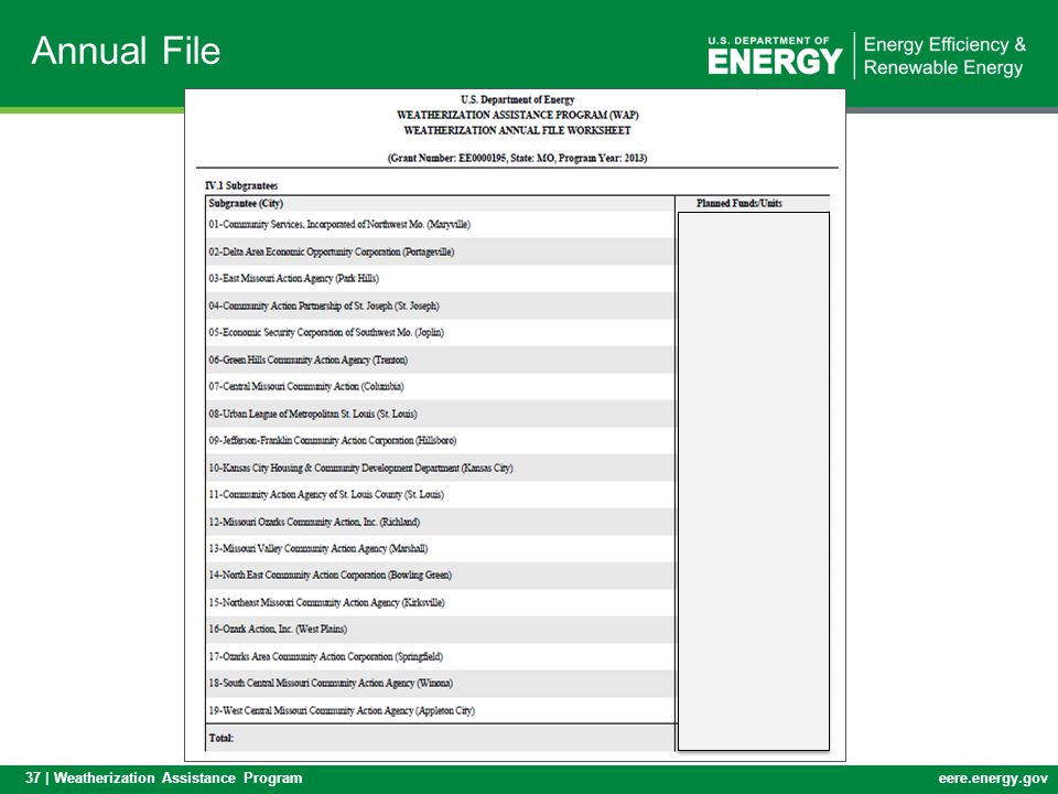 37 | Weatherization Assistance Programeere.energy.gov Annual File