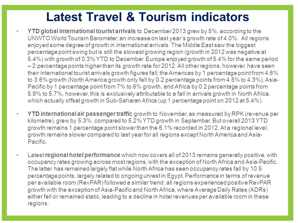 Latest Travel & Tourism indicators YTD global international tourist arrivals to December 2013 grew by 5%, according to the UNWTO World Tourism Barometer; an increase on last years growth rate of 4.0%.