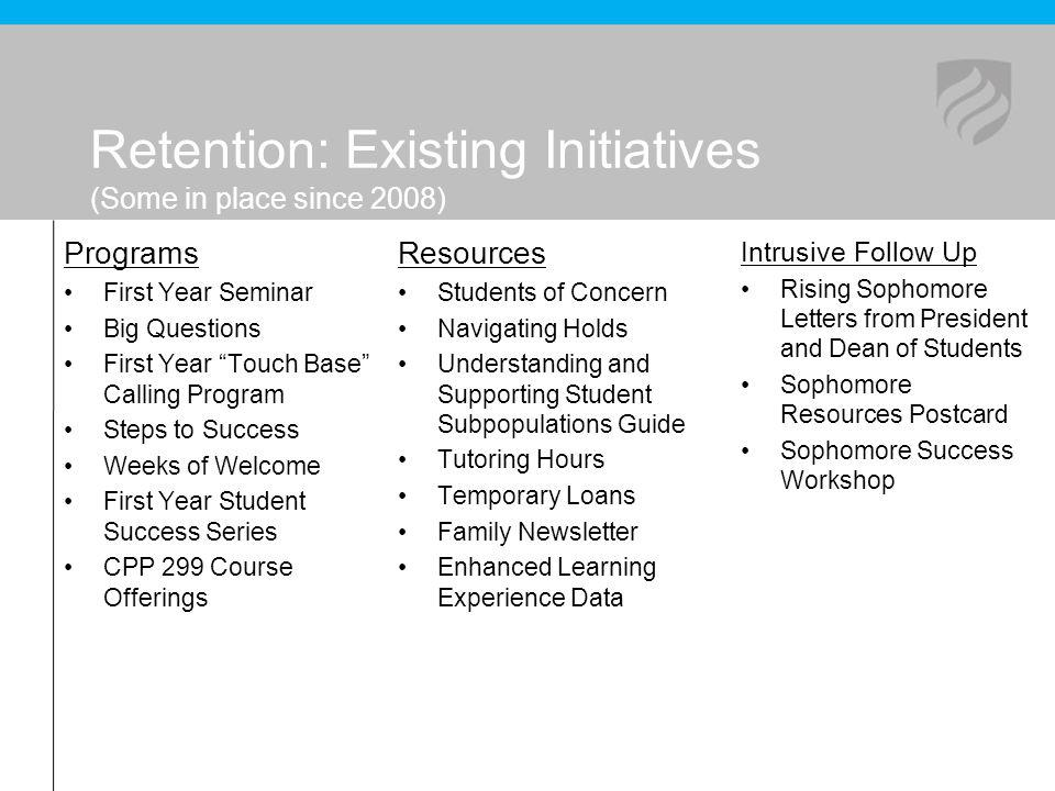 Retention: Existing Initiatives (Some in place since 2008) Programs First Year Seminar Big Questions First Year Touch Base Calling Program Steps to Su