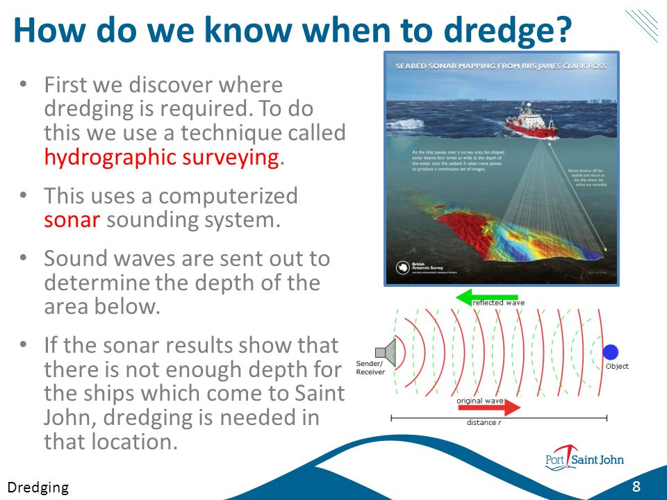 How do we know when to dredge? First we discover where dredging is required. To do this we use a technique called hydrographic surveying. This uses a