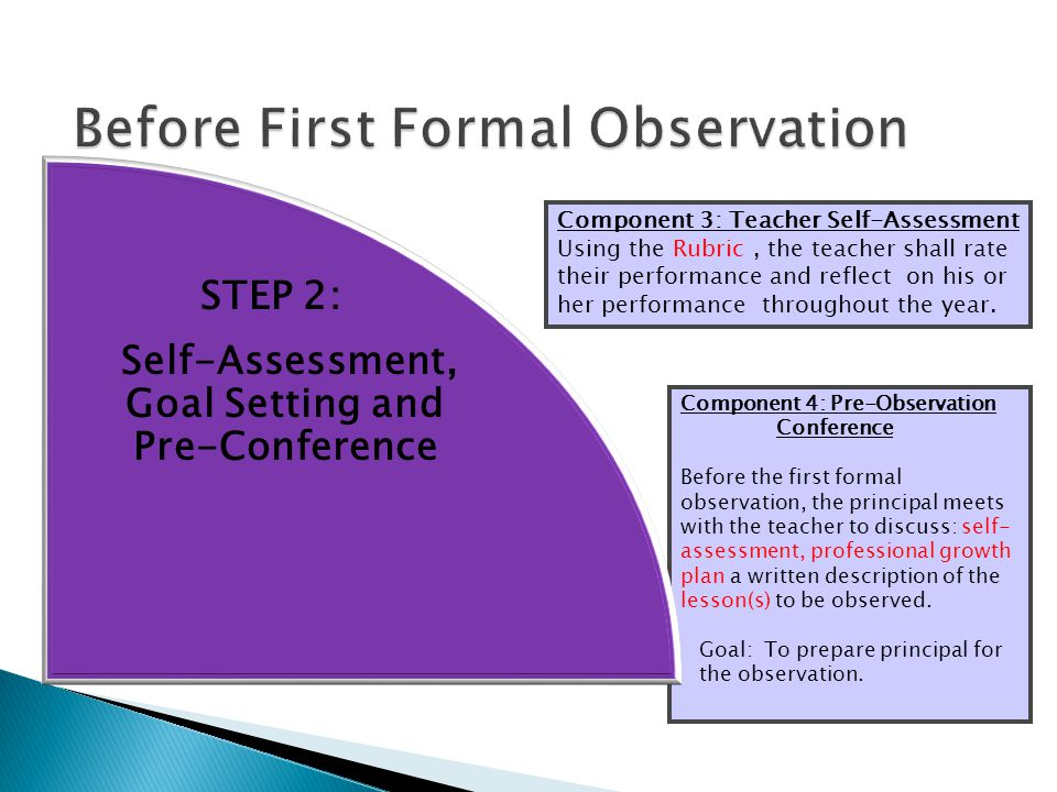 Component 4: Pre-Observation Conference Before the first formal observation, the principal meets with the teacher to discuss: self- assessment, profes
