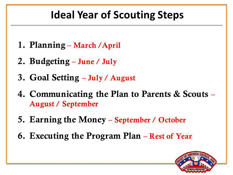 Ideal Year of Scouting Steps 1.Planning – March /April 2.Budgeting – June / July 3.Goal Setting – July / August 4.Communicating the Plan to Parents &