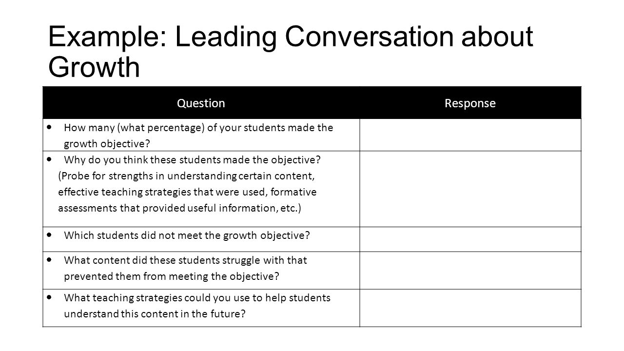 Example: Leading Conversation about Growth Question Response How many (what percentage) of your students made the growth objective.