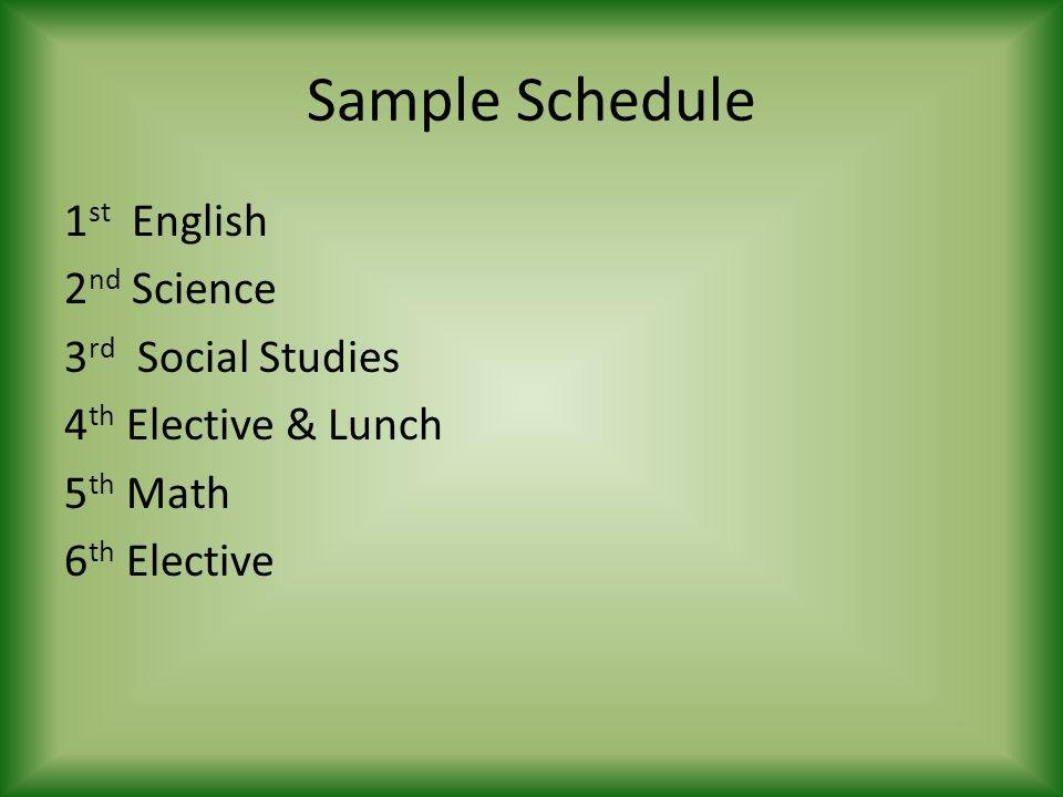 Sample Schedule 1 st English 2 nd Science 3 rd Social Studies 4 th Elective & Lunch 5 th Math 6 th Elective