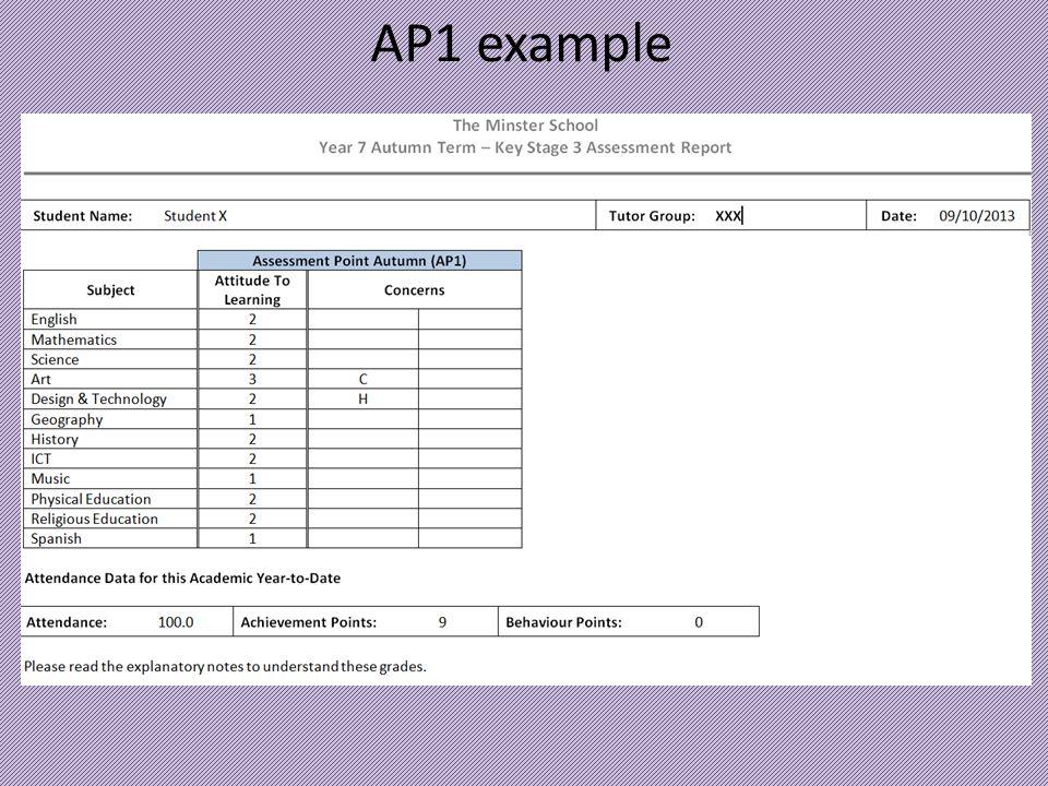 AP1 example