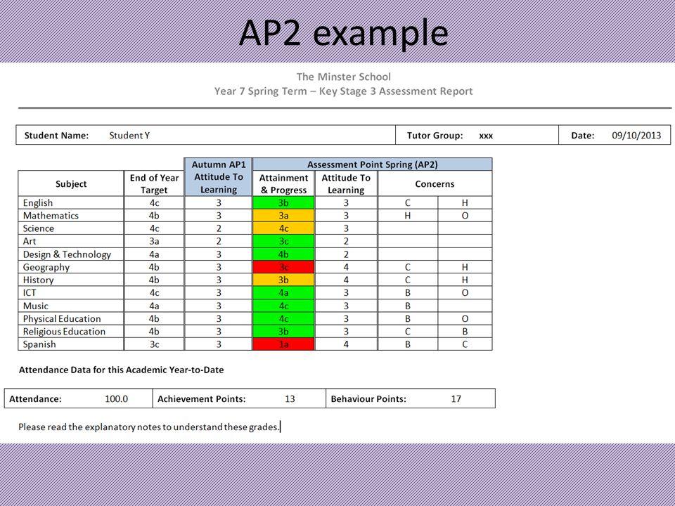 AP2 example