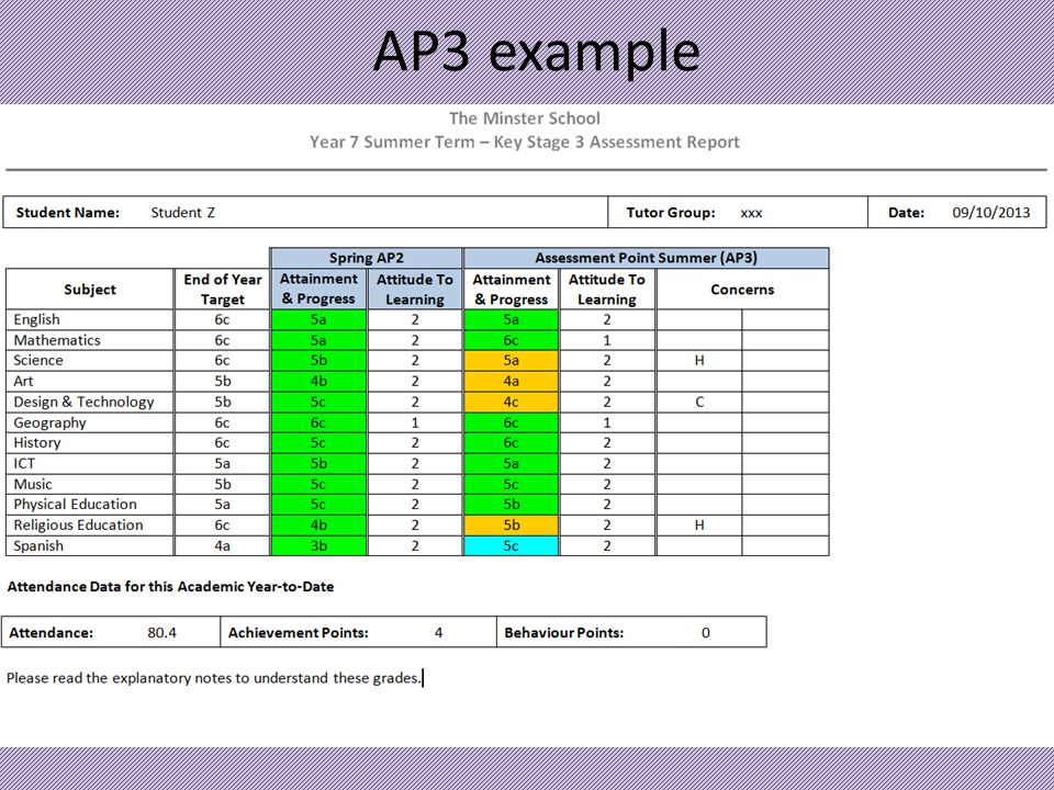 AP3 example