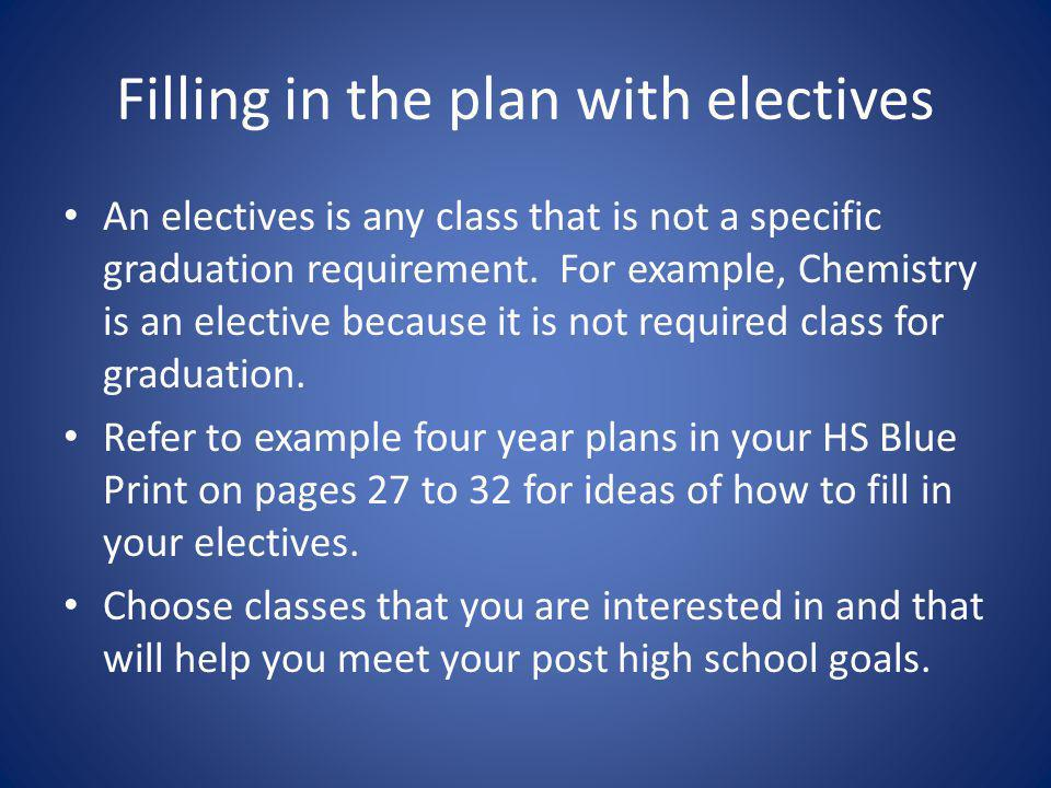 Filling in the plan with electives An electives is any class that is not a specific graduation requirement. For example, Chemistry is an elective beca