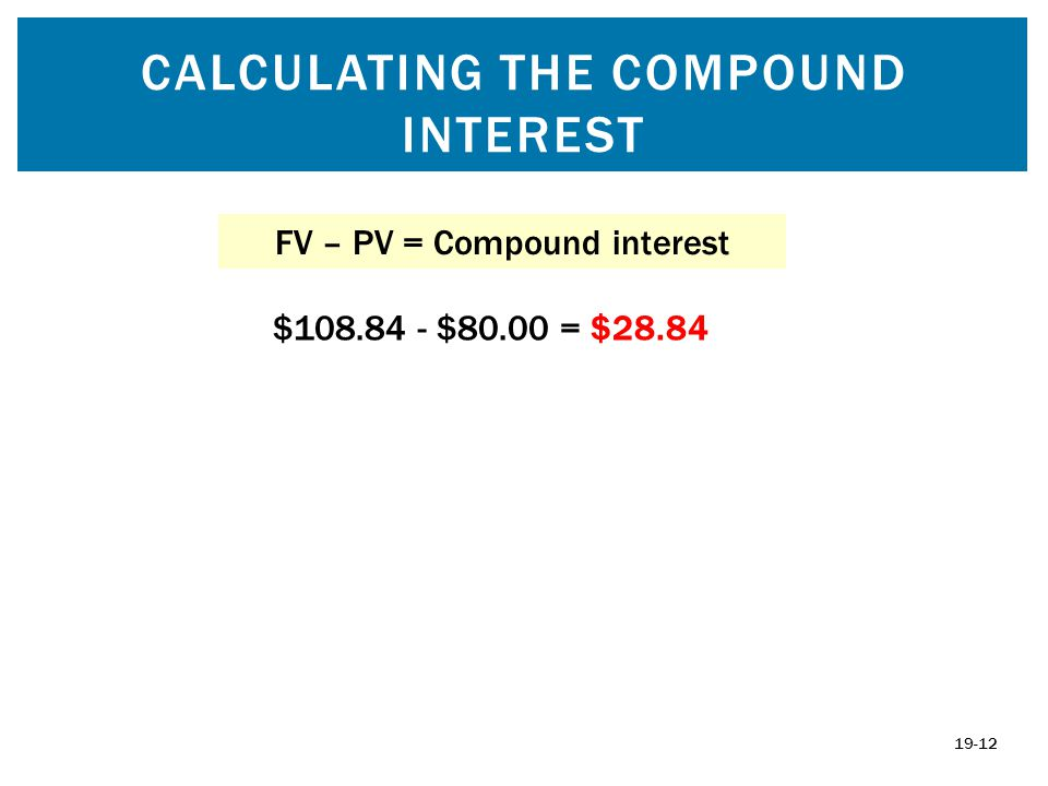 CALCULATING THE COMPOUND INTEREST FV – PV = Compound interest 19-12 $108.84 - $80.00 = $28.84