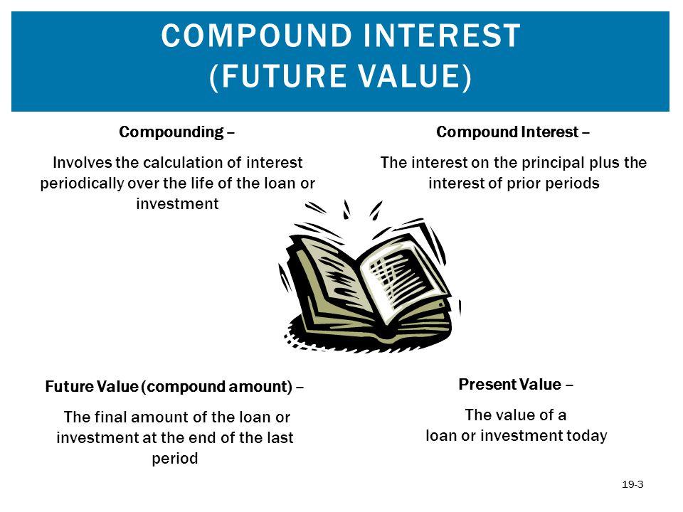 COMPOUND INTEREST (FUTURE VALUE) Compound Interest – The interest on the principal plus the interest of prior periods Compounding – Involves the calcu