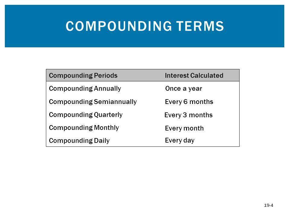 COMPOUNDING TERMS Compounding PeriodsInterest Calculated Compounding Annually Compounding Semiannually Compounding Quarterly Compounding Monthly Compo