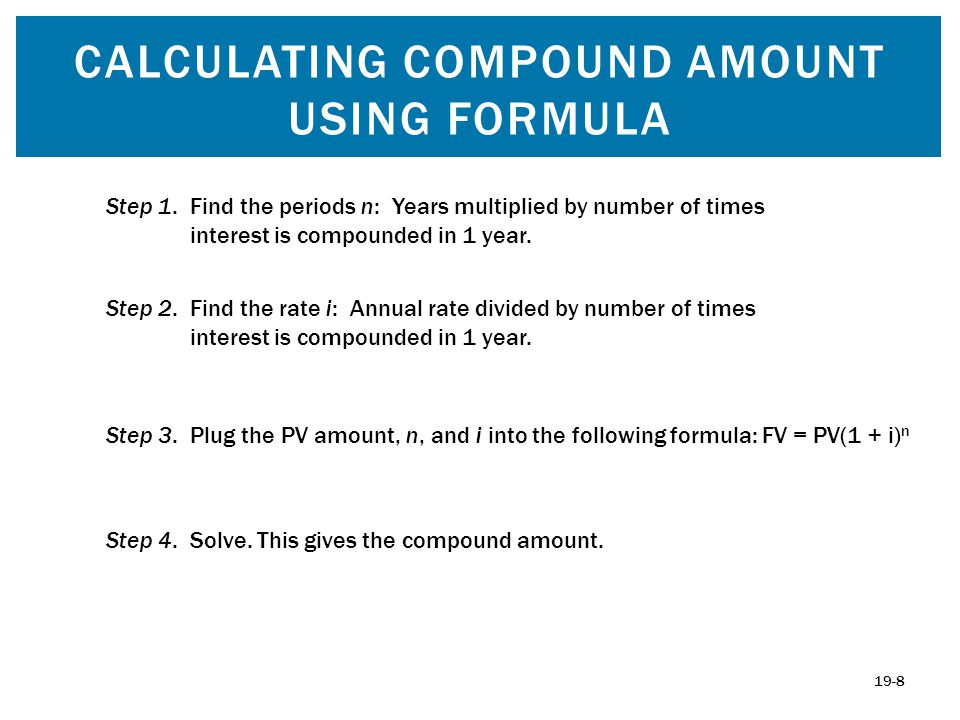 CALCULATING COMPOUND AMOUNT USING FORMULA Step 1. Find the periods n: Years multiplied by number of times interest is compounded in 1 year. Step 2. Fi