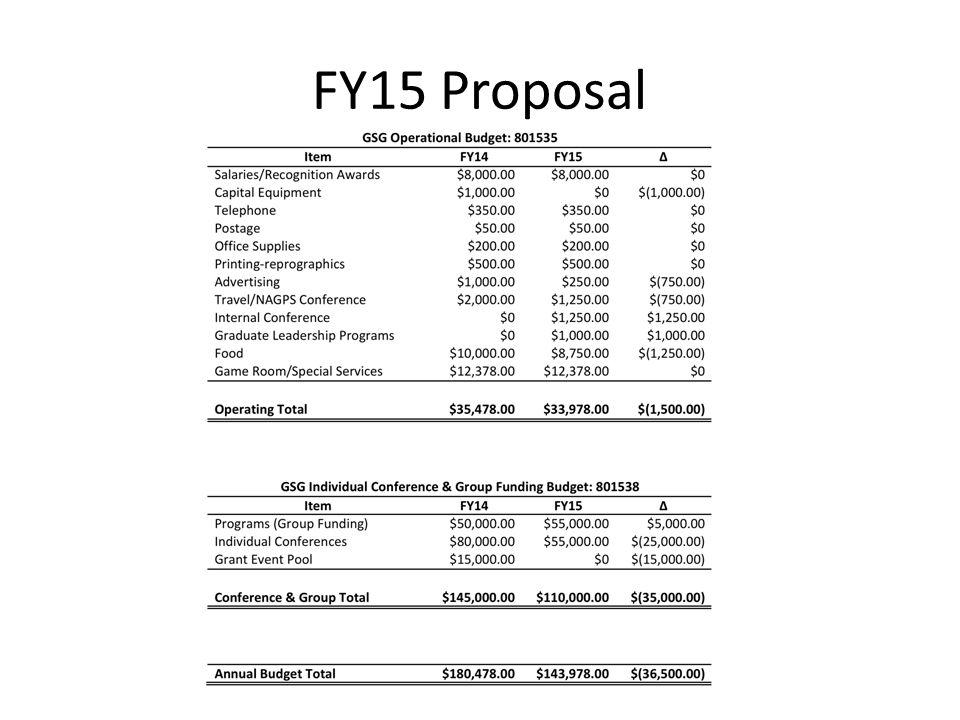 FY15 Proposal