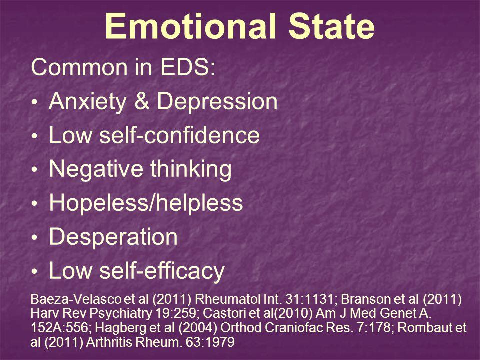 Emotional State Common in EDS: Anxiety & Depression Low self-confidence Negative thinking Hopeless/helpless Desperation Low self-efficacy Baeza-Velasco et al (2011) Rheumatol Int.