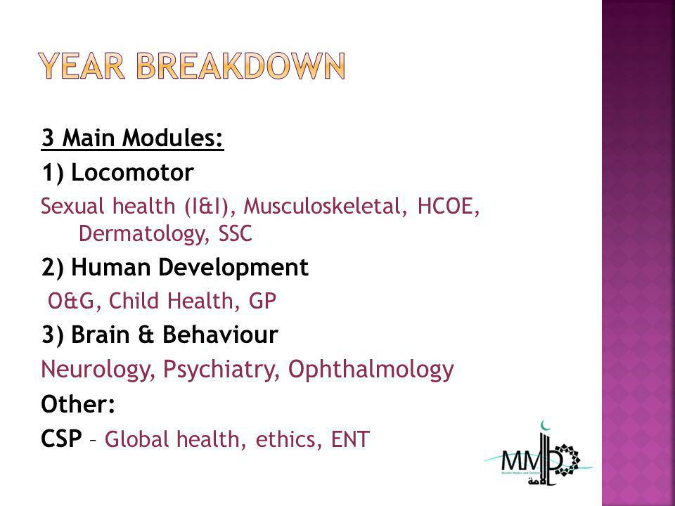 3 Main Modules: 1) Locomotor Sexual health (I&I), Musculoskeletal, HCOE, Dermatology, SSC 2) Human Development O&G, Child Health, GP 3) Brain & Behavi