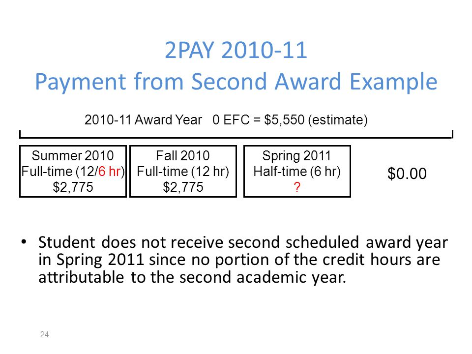 2PAY 2010-11 Payment from Second Award Example Student does not receive second scheduled award year in Spring 2011 since no portion of the credit hours are attributable to the second academic year.