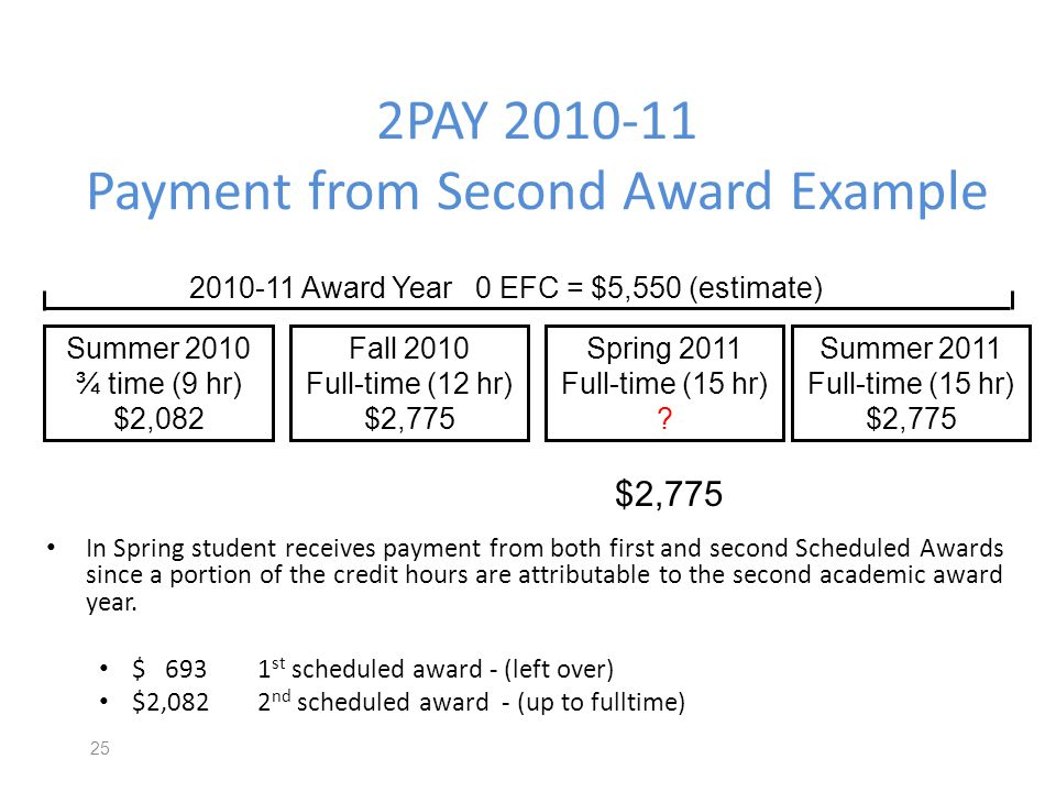 2PAY 2010-11 Payment from Second Award Example In Spring student receives payment from both first and second Scheduled Awards since a portion of the credit hours are attributable to the second academic award year.