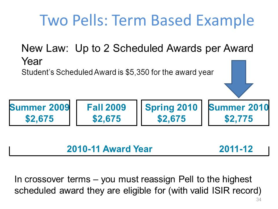 New Law: Up to 2 Scheduled Awards per Award Year Students Scheduled Award is $5,350 for the award year Fall 2009 $2,675 Summer 2010 $2,775 Summer 2009 $2,675 2010-11 Award Year 2011-12 Spring 2010 $2,675 Two Pells: Term Based Example 34 In crossover terms – you must reassign Pell to the highest scheduled award they are eligible for (with valid ISIR record)