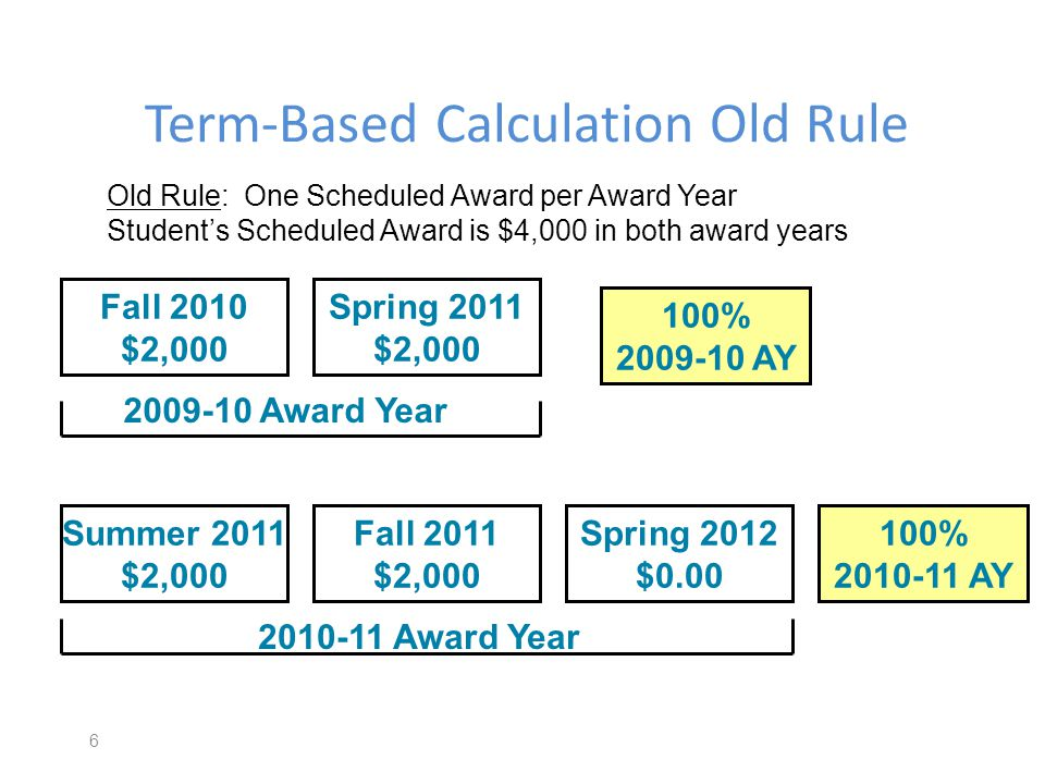 Limits Pell eligibility to 18 semesters – Department equivalent is 9 scheduled awards Applies only to students who are first-time Pell recipients in the 2008-2009 award year or after – Students enrolled less than full-time will be assessed at the fractional enrollment status 37