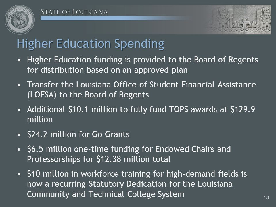 Higher Education Spending Higher Education funding is provided to the Board of Regents for distribution based on an approved plan Transfer the Louisiana Office of Student Financial Assistance (LOFSA) to the Board of Regents Additional $10.1 million to fully fund TOPS awards at $129.9 million $24.2 million for Go Grants $6.5 million one-time funding for Endowed Chairs and Professorships for $12.38 million total $10 million in workforce training for high-demand fields is now a recurring Statutory Dedication for the Louisiana Community and Technical College System 33