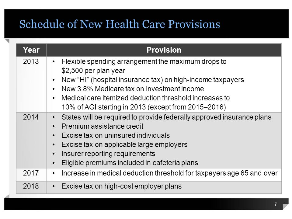 Schedule of New Health Care Provisions YearProvision 2013 Flexible spending arrangement the maximum drops to $2,500 per plan year New HI (hospital insurance tax) on high-income taxpayers New 3.8% Medicare tax on investment income Medical care itemized deduction threshold increases to 10% of AGI starting in 2013 (except from 2015–2016) 2014 States will be required to provide federally approved insurance plans Premium assistance credit Excise tax on uninsured individuals Excise tax on applicable large employers Insurer reporting requirements Eligible premiums included in cafeteria plans 2017Increase in medical deduction threshold for taxpayers age 65 and over 2018Excise tax on high-cost employer plans 7