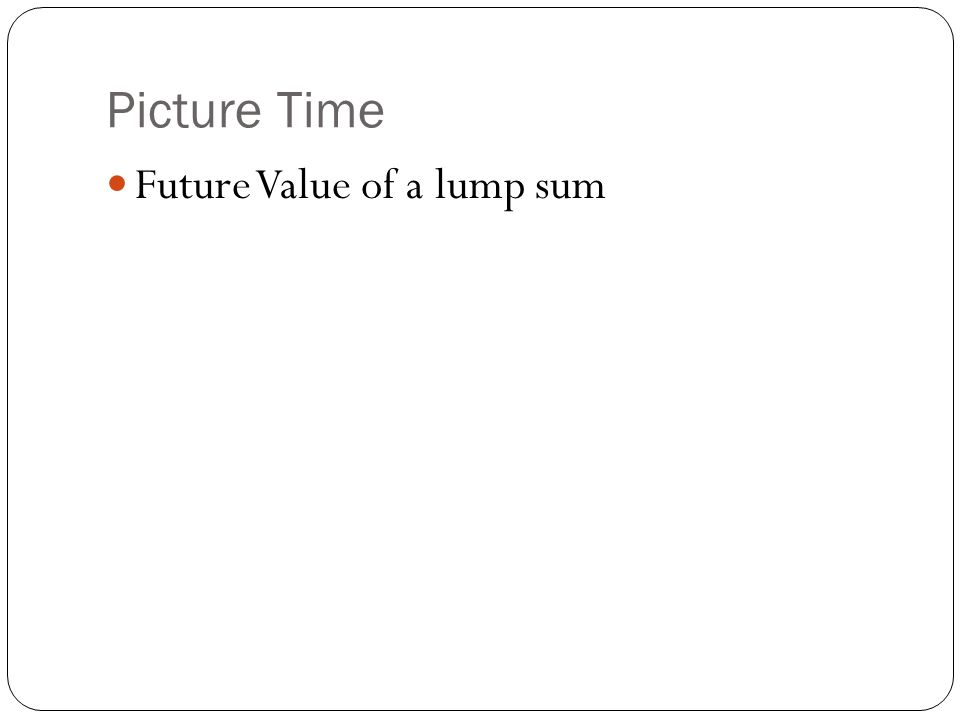 Picture Time Future Value of a lump sum