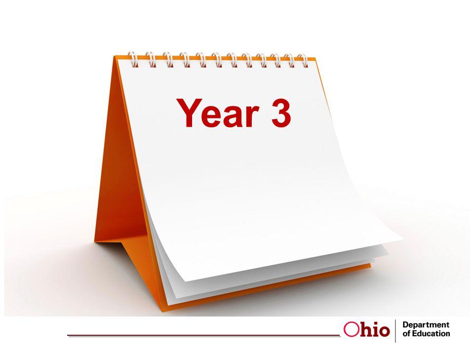 education.ohio.gov For More Information