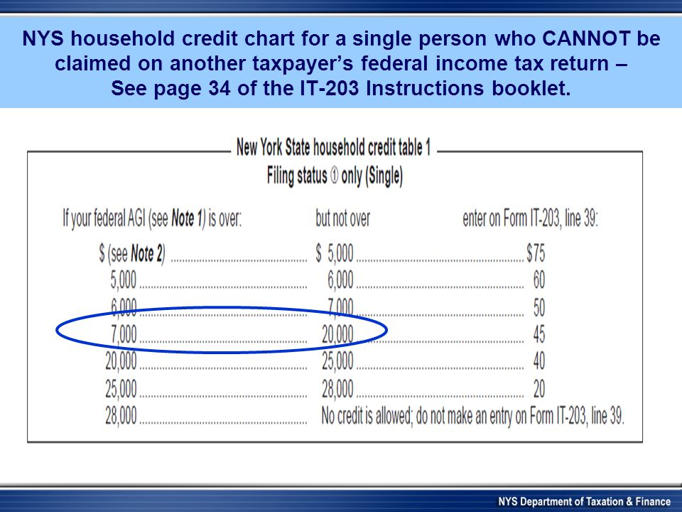 NYS household credit chart for a single person who CANNOT be claimed on another taxpayers federal income tax return – See page 34 of the IT-203 Instructions booklet.