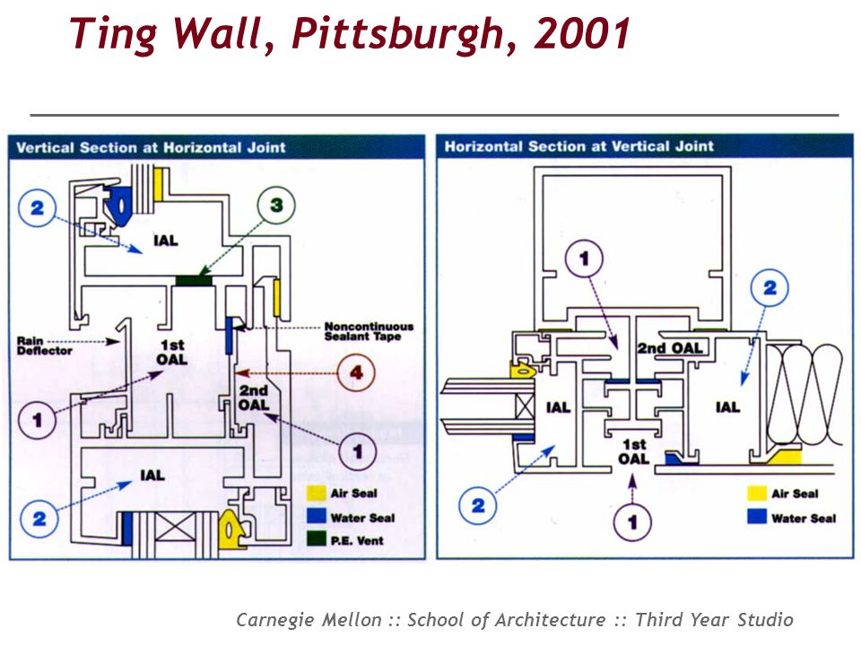 Carnegie Mellon :: School of Architecture :: Third Year Studio Ting Wall, Pittsburgh, 2001