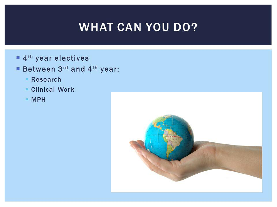 4 th year electives Between 3 rd and 4 th year: Research Clinical Work MPH WHAT CAN YOU DO?