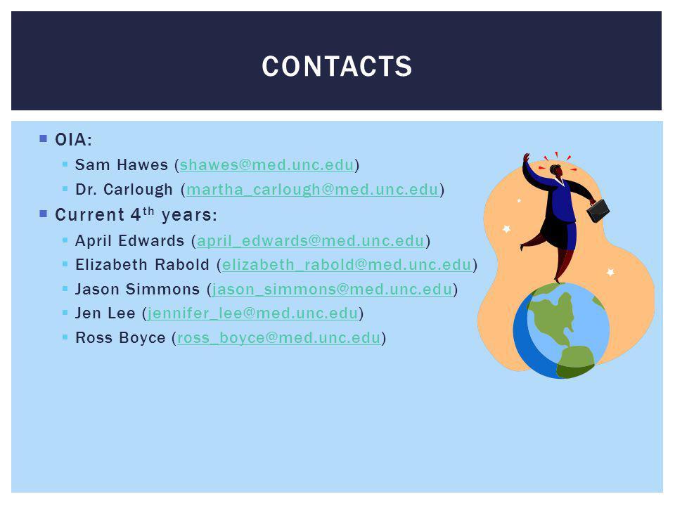 OIA: Sam Hawes (shawes@med.unc.edu)shawes@med.unc.edu Dr.